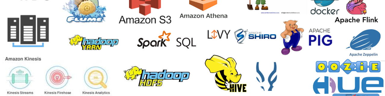 Amazon AWS Big Data Demystified